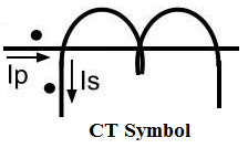 Current Transformer (CT) & Potential Transformer (PT)