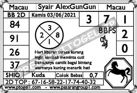 Syair Alexgungun Togel Macau Kamis 03 Juni 2021