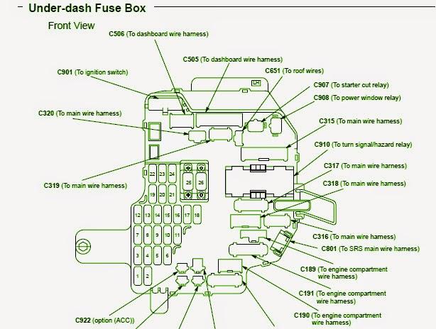 1992 Honda Civic Fuse Box Diagram Wiring For Trailer Plugs Australia Acura Vigor Diagrams Schematic 4 Door