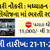 Mid Day Meal Project Anand Supervisor and Coordinator Recruitment 2020
