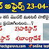 Daily current affairs telugu test -2