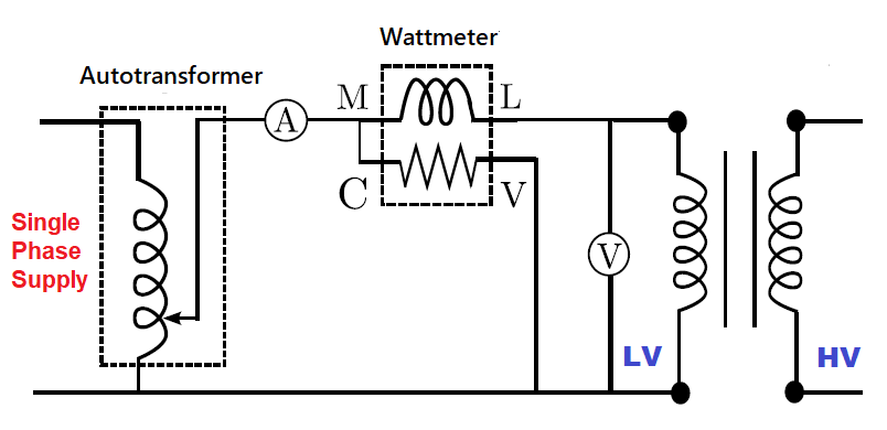 Connection diagram open circuit OC test of transformer