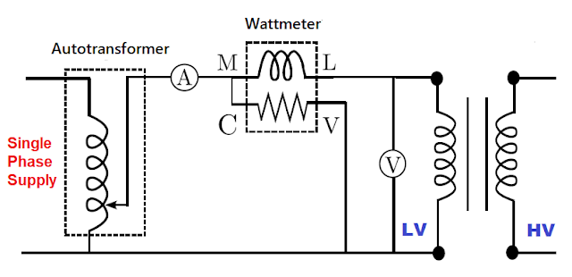 Open Circuit and Short Circuit Test on Transformer( SC/OC)