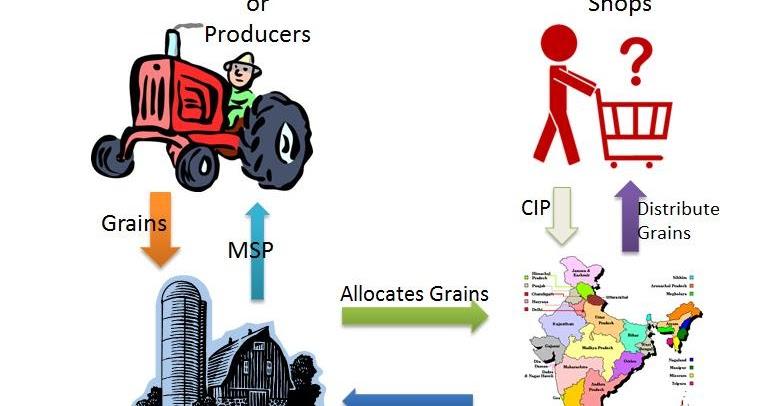 Microeconomics pdf class 12 cbse