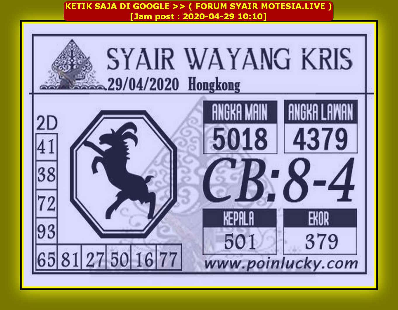 Kode syair Sydney Rabu 29 April 2020 98