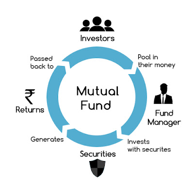 mutual funds in india, mutual funds india invest online, mutual funds in india top 10, best performing mutual funds in india last 5 years,mutual funds india companies, mutual funds in indi, mutual funds india invest online mutual funds in india top 10, best performing mutual funds in india last 5 years, mutual funds india top 5, mutual funds india companies, mutual funds in india list, mutual funds schemes in india, best mutual funds in india for sip, mutual funds in india wiki, mutual funds in india performance, mutual funds india growth, mutual funds companies in india list, mutual funds in india are regulated by, mutual funds in india pdf, mutual funds in india comparison, mutual funds structure in india, mutual funds india interest rates, top 10 mutual funds in india 2018, top 10 mutual funds in india for sip, best mutual funds in india for long term, mutual funds india analysis, top 5 mutual funds in india for sip, best performing mutual funds in india last 10 years, how many mutual funds in india, top 5 mutual funds in india 2018, mutual fund industry in india development and growth, top 3 mutual funds in india, mutual funds india in marathi, mutual funds in india in hindi, top 50 mutual funds in india, sectoral mutual funds in india, mutual funds in india ppt, new mutual funds in india launched, monthly dividend mutual funds in india, 1st mutual fund in india, mutual funds in bank of india, mutual funds in india hindi, various mutual funds in india, mutual funds in india for nri, mutual fund managers india, mutual funds india app, mutual funds in india regulated by, mutual funds in india are permitted to invest in, mutual funds in india 2018, mutual funds in indian bank, mutual funds investment in india online, kinds of mutual funds in india, mutual funds in india project, mutual funds in india history, mutual funds in india meaning, mutual funds in india 2017, mutual funds in india follow accounting standards laid by, mutual funds in india is regulated by, gold mutual funds in india list, mutual funds in india with best returns, mutual funds in india 2016, us mutual funds in india, mutual funds india official website, mutual funds india highest returns, top 3 mutual funds in india 2018, mutual fund guide india pdf, best mutual funds in india for last 5 years, mutual funds in india calculator, best mutual funds in india for 1 year, best performing mutual funds in india last 3 years,
