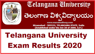 Manabadi Telangana University Degree Results 2020