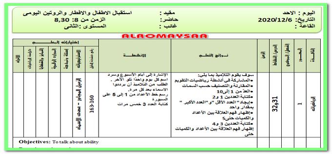 تحضير المستوى الثاني من الاحد 6 ديسمبر الى الاربعاء 9 ديسمبر