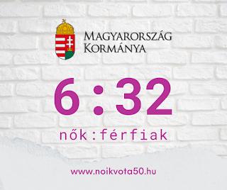 A magyar kormány vezetői között 6:32 a nők és férfiak aránya #KORM29