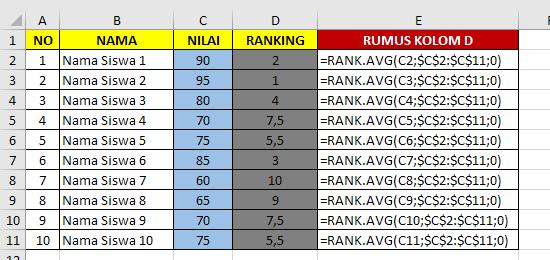 Mencari dan menentukan Ranking Nilai dengan fungsi RANK.AVG Excel