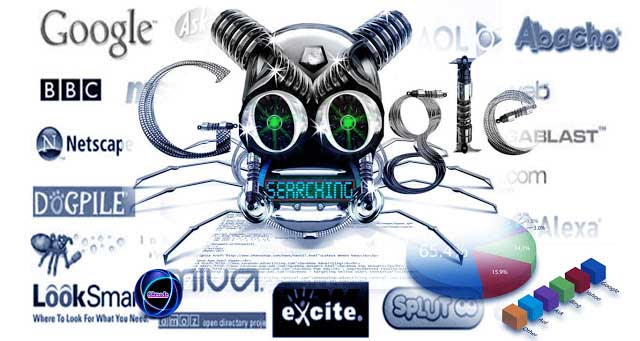 How do I enter the information in to Google Search Engine with Search Engine Spider