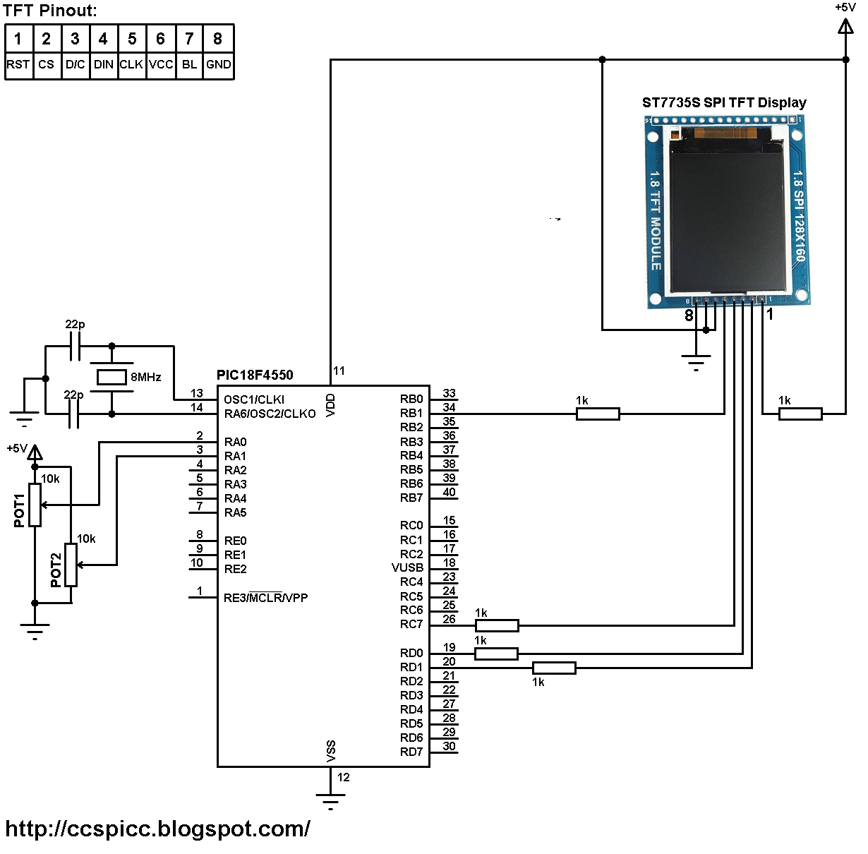 Pic18f With St Tft And Adc Example