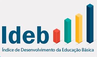 Baraúna atinge melhor média do IDEB da História