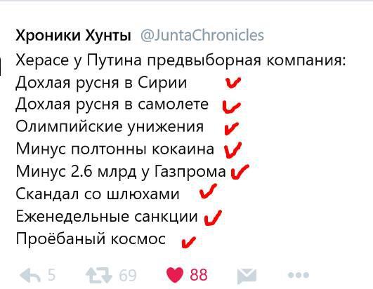 Предвыборная програма Путина