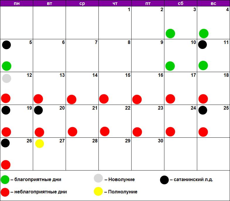 Лунный календарь эпиляции апрель 2021