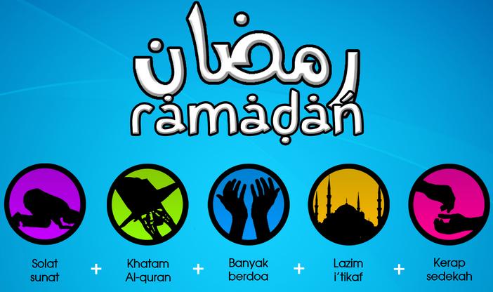 13 Amalan di Bulan Ramadhan yang Dilipatgandakan Pahalanya