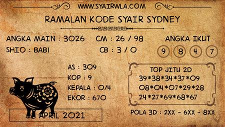 Kode Syair Sydney Sabtu 17-Apr2021