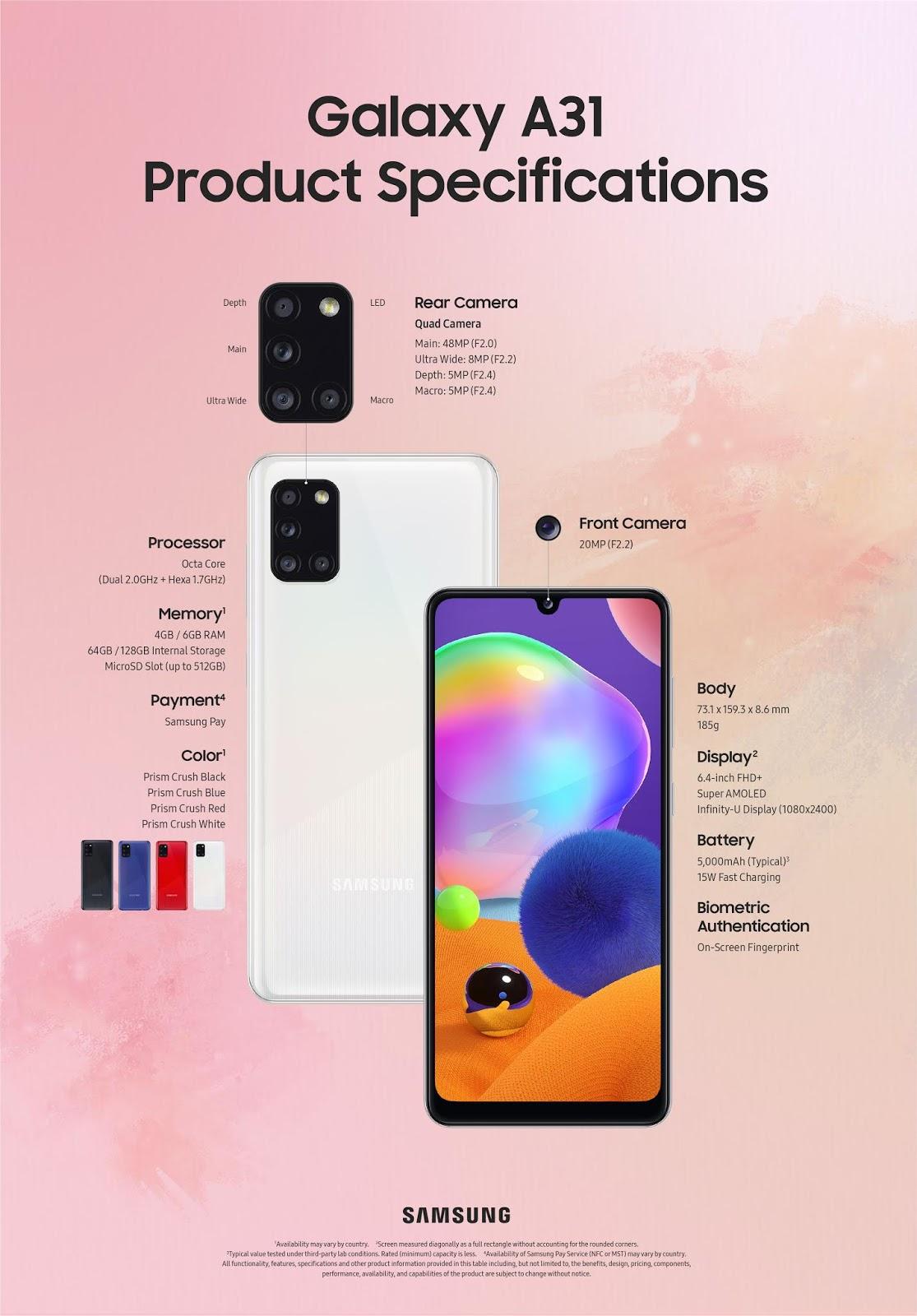 Nuovo Samsung Galaxy A31 | Specifiche ufficiali