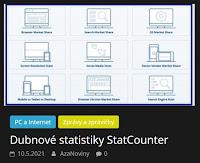 Dubnové statistiky StatCounter - AzaNoviny