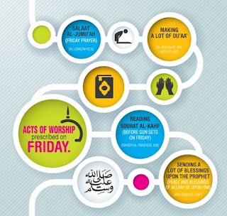 the things todo on jummah or friday