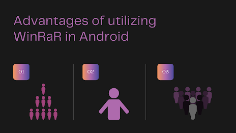 Advantages of utilizing WinRaR in Android
