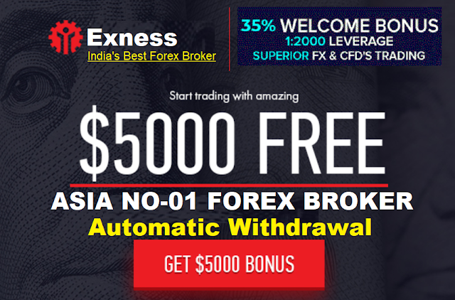 Best forex broker in Pakistan