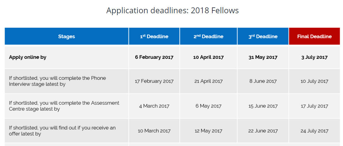 Application Deadline Teach For Malaysia Fellowship 2018