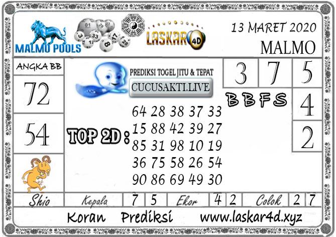 Prediksi Togel MALMO LASKAR4D 13 MARET 2020