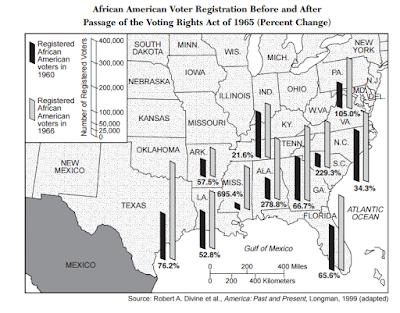 US History Teachers Blog: NY Regents Test DBQs
