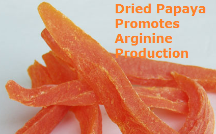 Dried Papaya Promotes Arginine Production