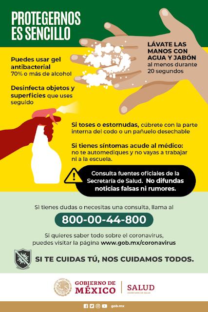 Medidas de higiene por el Coronavirus