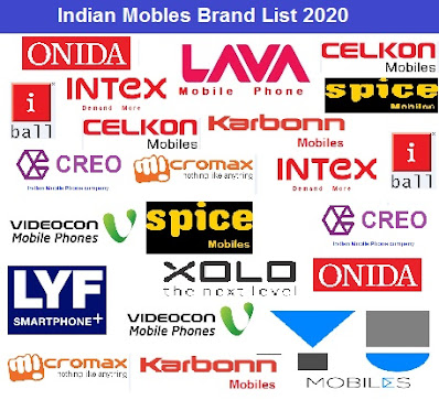 Made In India Mobile Company List
