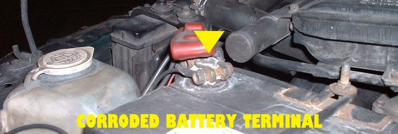 Corroded Battery Terminal