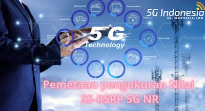 Pemetaan pengukuran Nilain SS-RSRP 5G NR