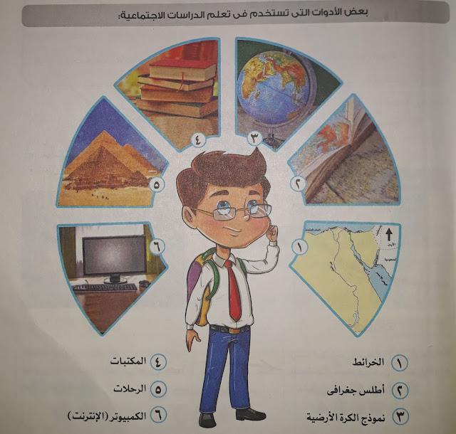الصف الرابع الابتدائي | الدرس التمهيدي | الدراسات الاجتماعية وادواتها | اجيال الاندلس