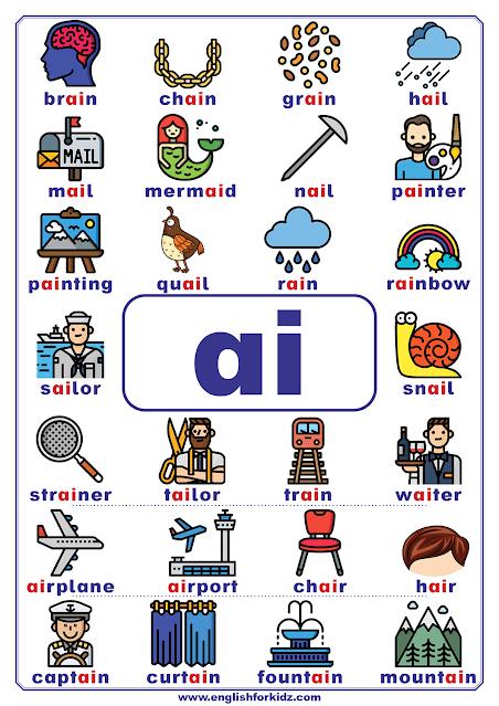 ai words - printable vowel teams poster - English phonics