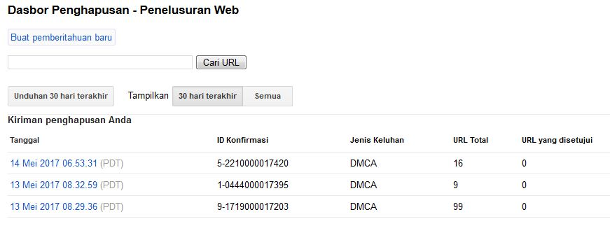 Tampilan Google DCMA 5