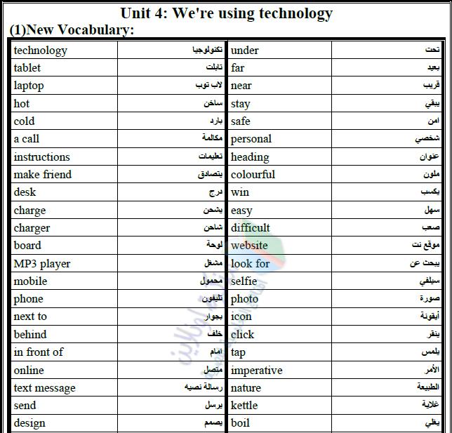 منهج اللغة الإنجليزية للصف الأول الإعدادي pdf