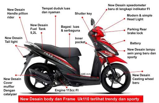 Suzuki Address, Pilihan Sepeda Motor Tepat dengan Anggaran Minim