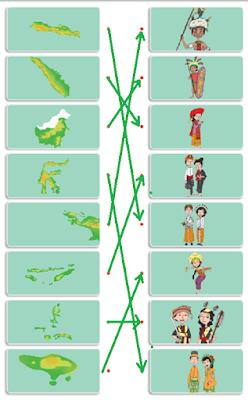 Pasangkan antara pulau dengan suku bangsa yang tepat dengan menarik garis www.simplenews.me
