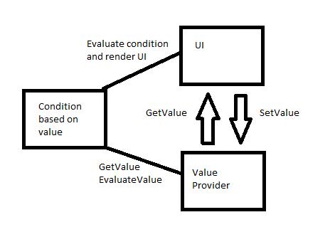 Diagram Of Snacks Diagram Of A Thermos Wiring Diagram ~ Odicis