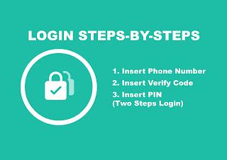 langkah menggunakan verifikasi dua langkah pada whatsapp