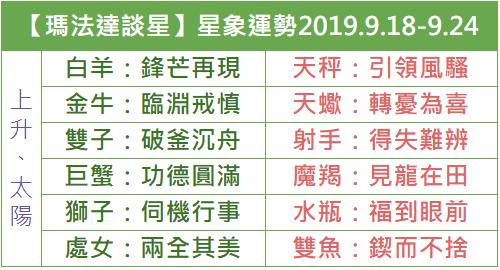 【瑪法達談星】星象運勢2019.9.18-9.24