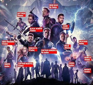 Screentime of Avengers in Endgame