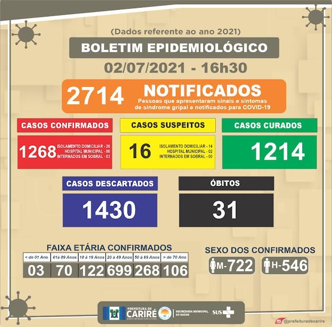 Boletim do Covid-19 deste dia 02/07, às 16h30, em Cariré-Ce: enfermaria do HMC está zerada!