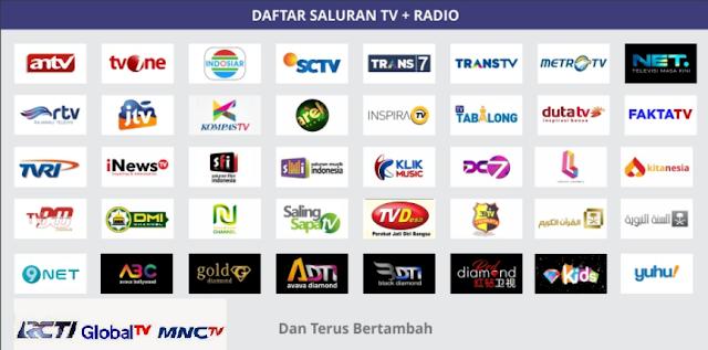 Daftar Channel