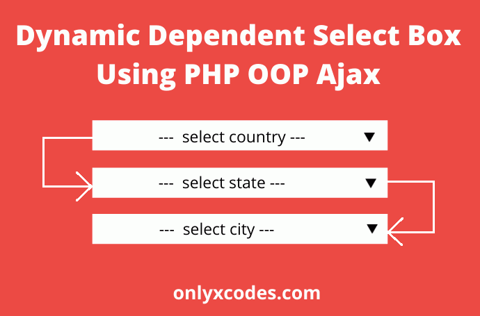dynamic dependent select box using php oop ajax