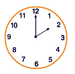 Soal Matematika Kelas 1 SD Bab Pengukuran Waktu dan Panjang dan Kunci Jawaban