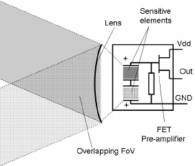PIR sensor elements polarity diagram
