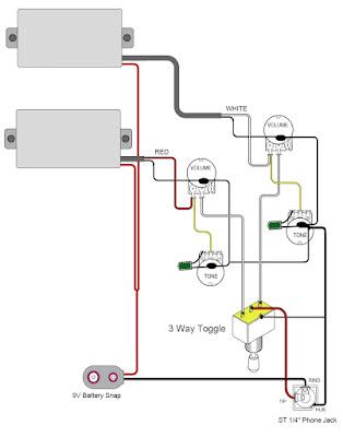 Emg 3 Pickup Wiring Diagram Ford Transit 2002 Radio Koleksi Skema Berbagai Gitar Dan Sumber | Pemasangan Sepul Listrik ...